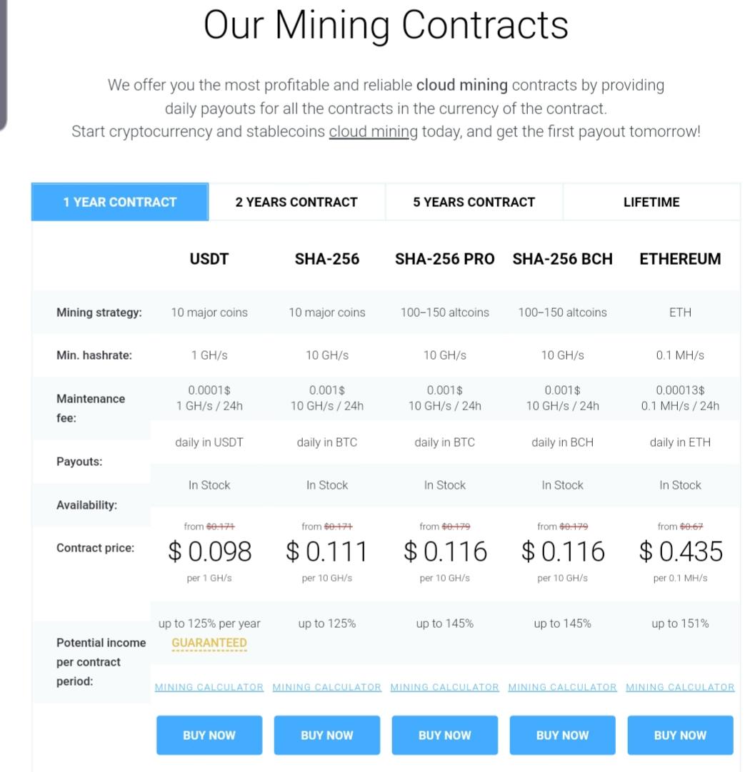 Iq mining contract