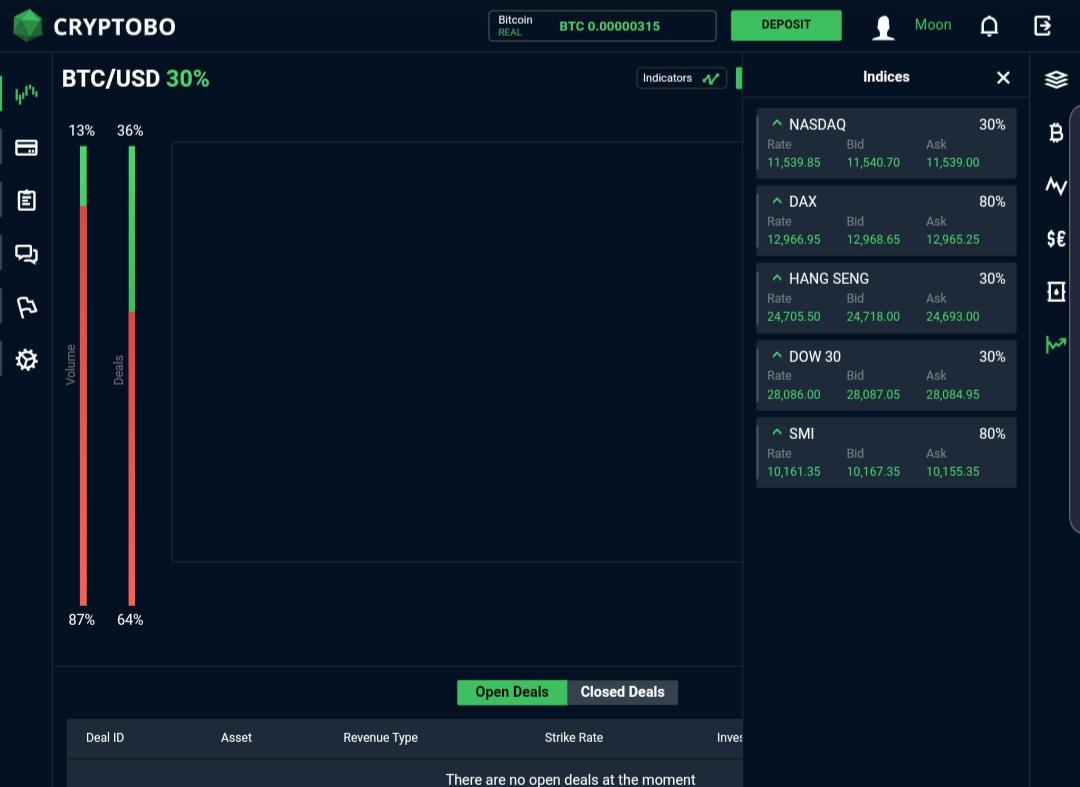 Cryptobo platform