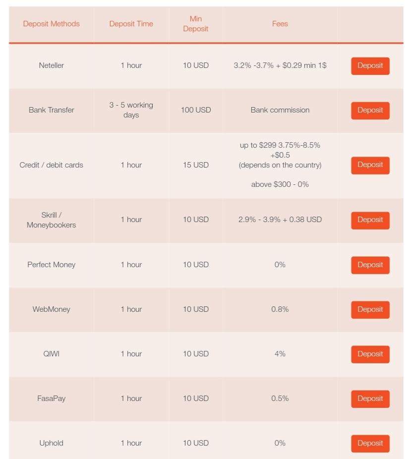 Paxforex payment methods