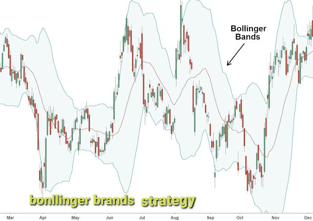 Bollinger brands