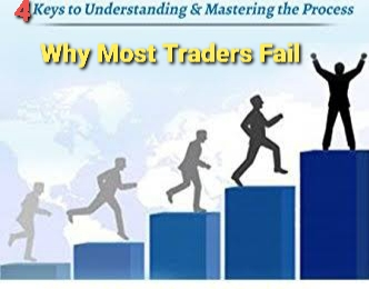 Why most forex traders fail