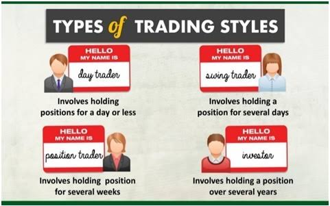 Trade personality type