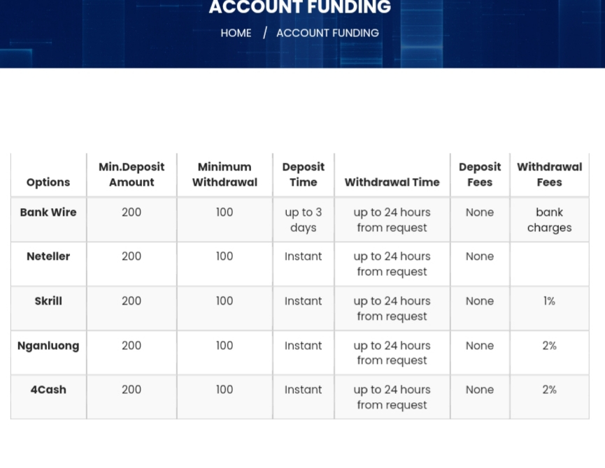 10tradefx funding methods