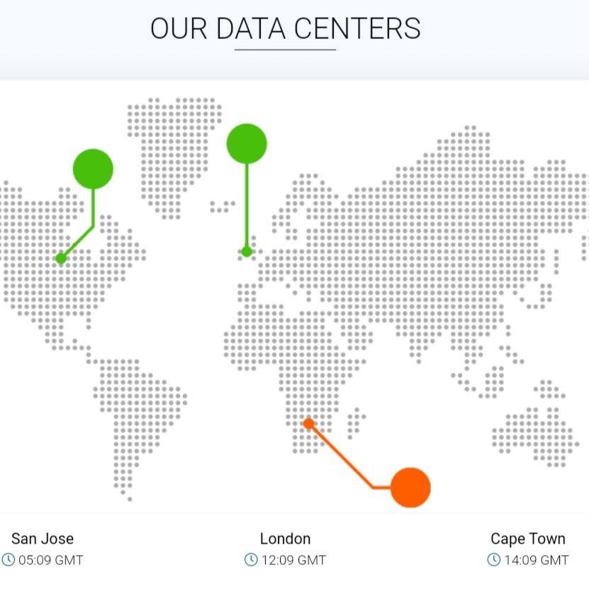 Shamining data Centres